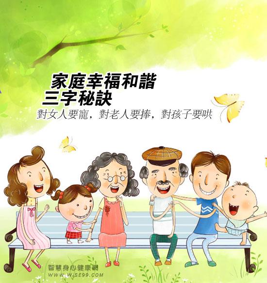 家庭幸福和谐三字秘诀