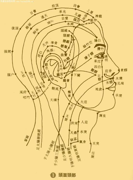 相由心生:看臉識健康——臉上的疾病地圖